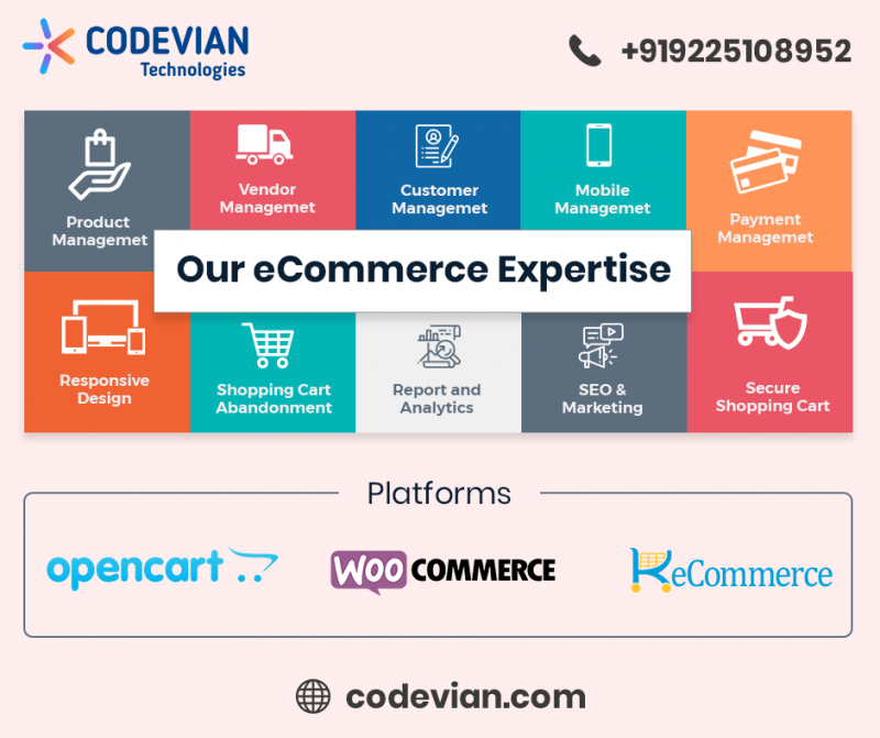 Choose the Best E-commerce Development Company with This Awesome Checklist