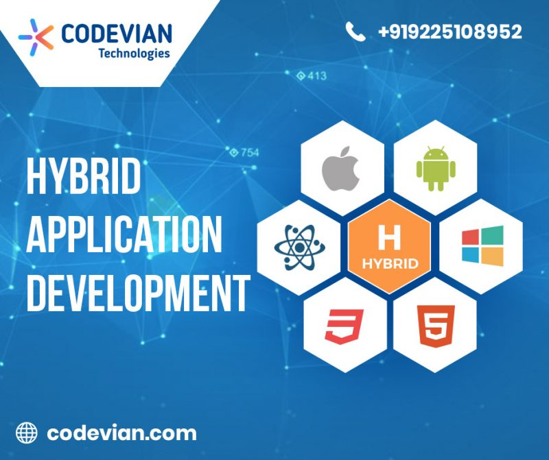 Top 6 Hybrid Mobile App Development Frameworksto Create Interactive Apps