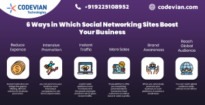 6 Ways in Which Social Networking Sites Boost Your Business