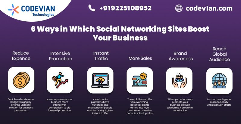 Six Ways in Which Social Networking Sites Boost Your Business