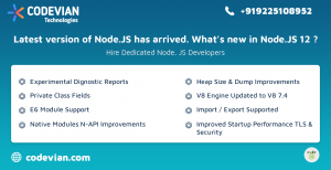 Which JavaScript is best for applications: AngularJS, ReactJS or NodeJS?