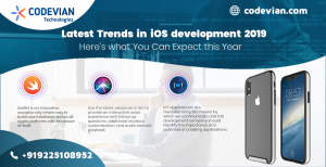 Latest Trends in iOS development 2019: Here's what You Can Expect this Year
