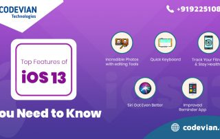 Top and best features of ios13 that you would need to know in 2019